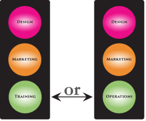 internet marketing services feature